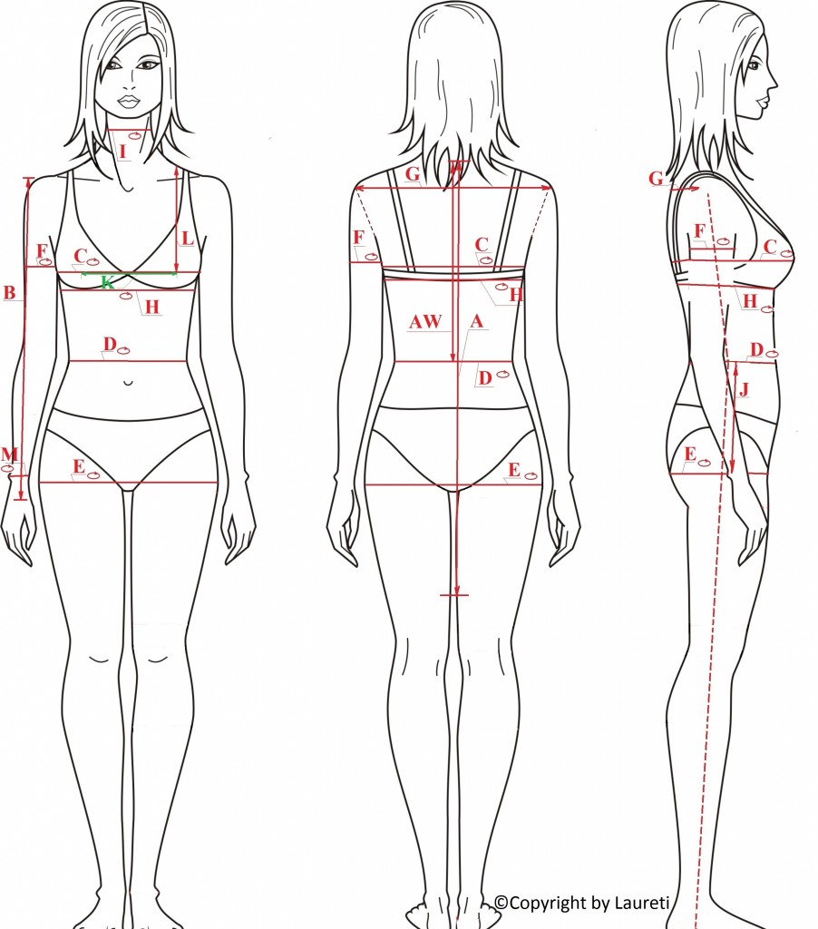 How to measure body